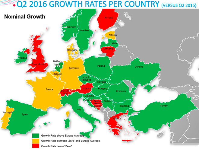 growth rates per country FMCG Europe 2Q 2016