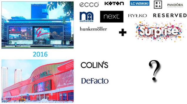 Colliers International ритейл в Беларуси итоги 2016 года