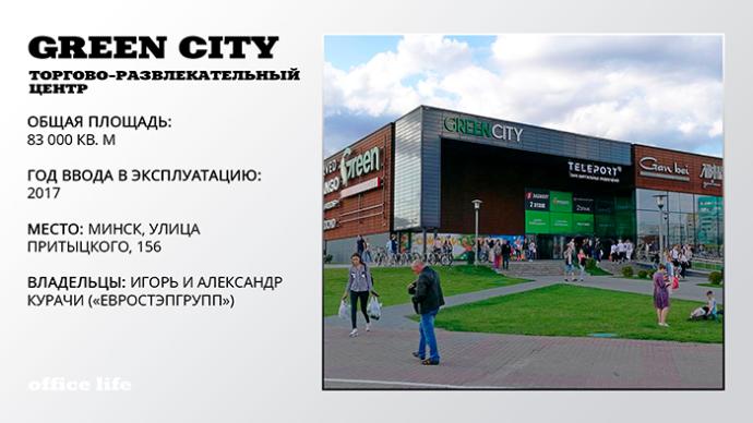 ТОП-10 крупнейших частных торговых центров Беларуси ТРЦ Green City