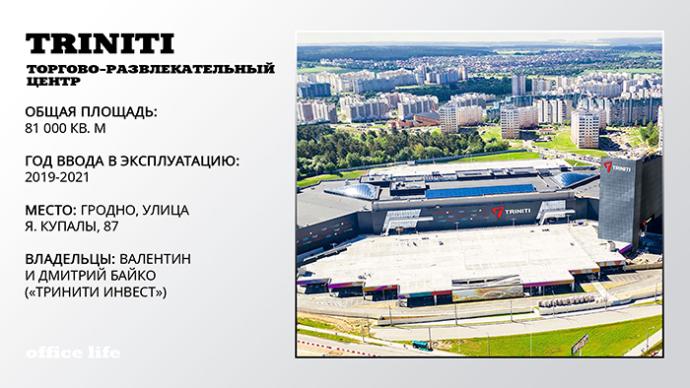 ТОП-10 крупнейших частных торговых центров Беларуси ТРЦ Triniti