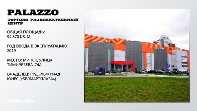 ТОП-10 крупнейших частных торговых центров Беларуси ТРЦ Palazzo