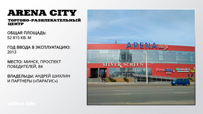ТОП-10 крупнейших частных торговых центров Беларуси ТРЦ Arena City