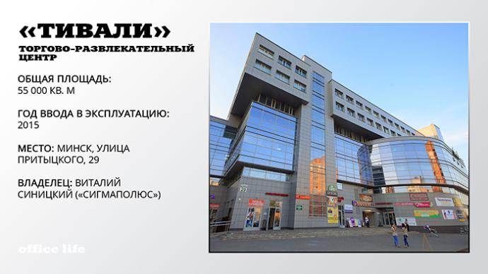 ТОП-10 крупнейших частных торговых центров Беларуси ТРЦ Тивали