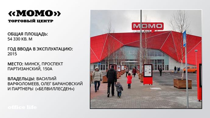 ТОП-10 крупнейших частных торговых центров Беларуси ТРЦ МОМО